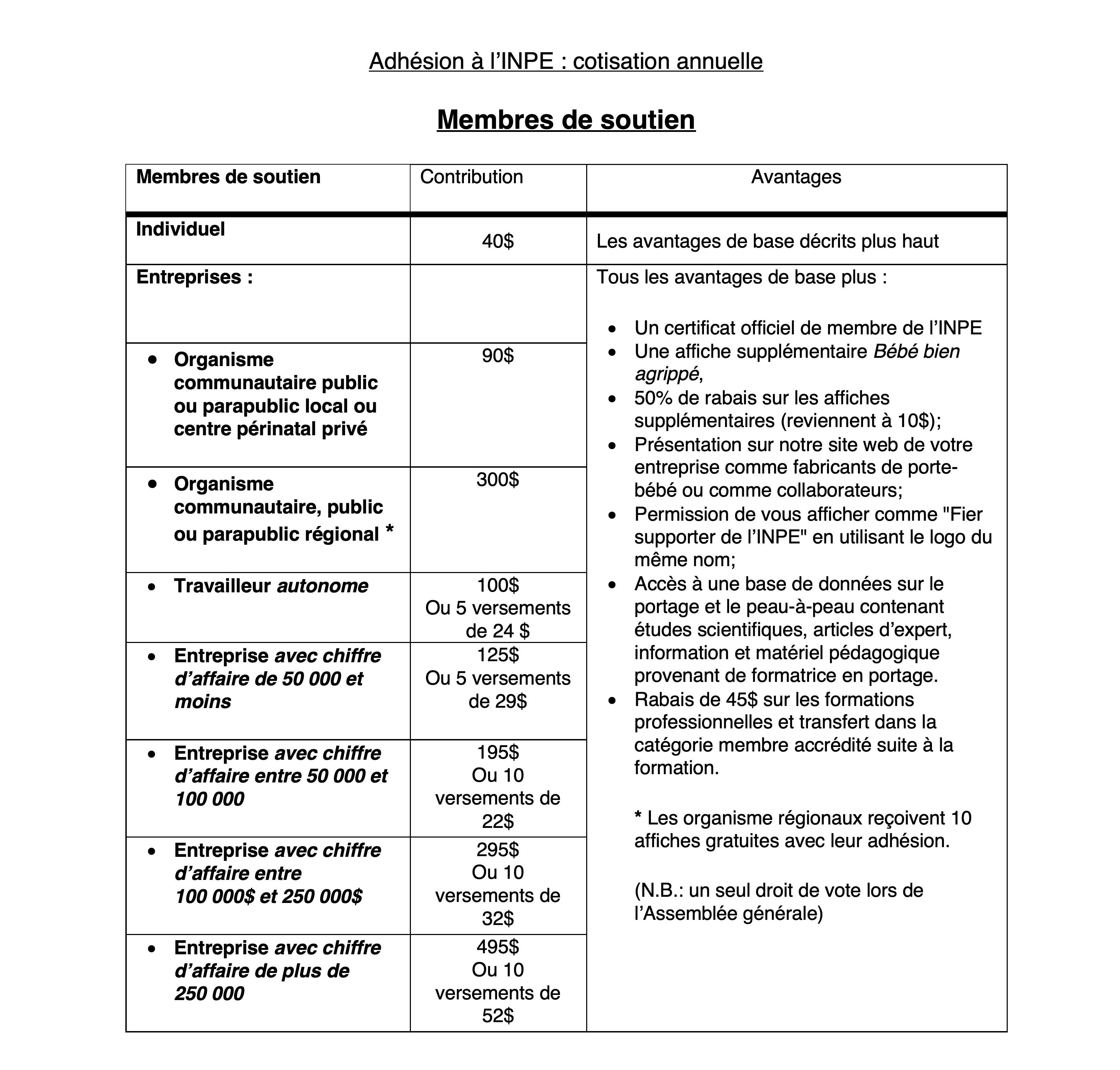 Tableau cotisation membre de soutien à l'INPE