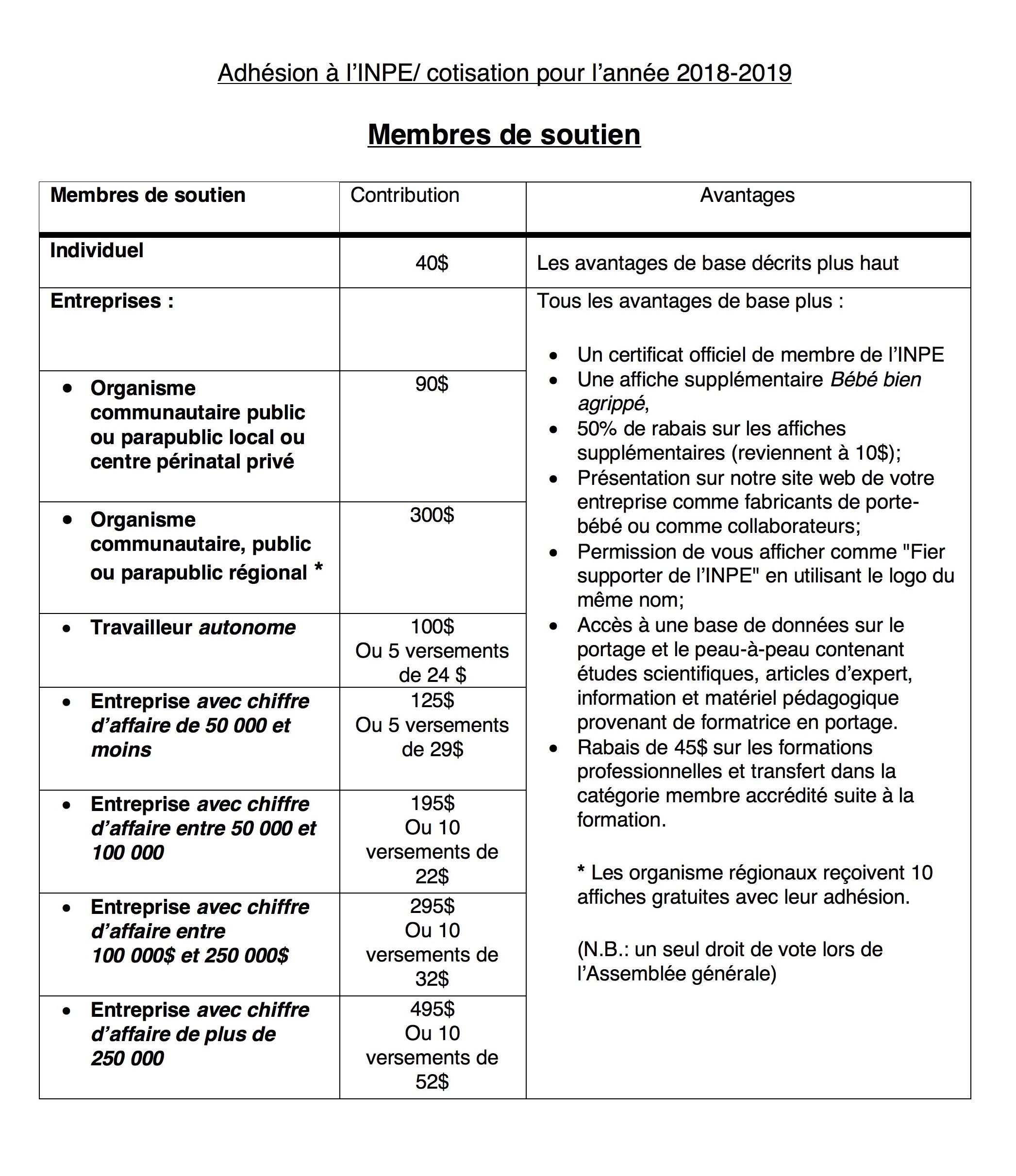 Tableau des tarifs d'adhésion membre de soutien à l'INPE 2019